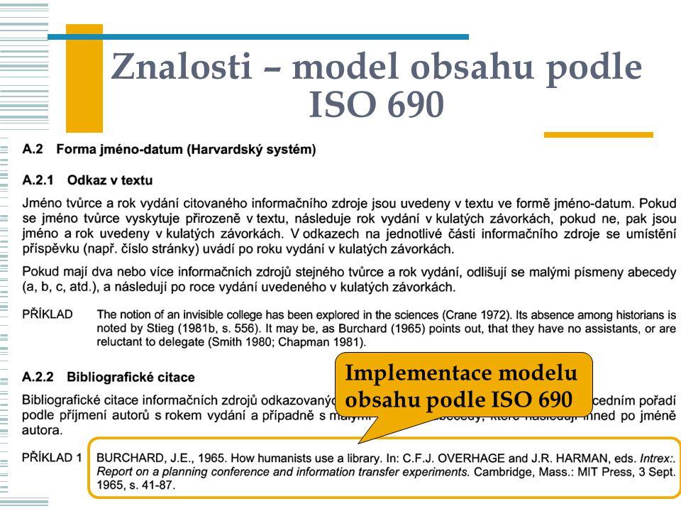Znalosti – model obsahu podle ISO 690