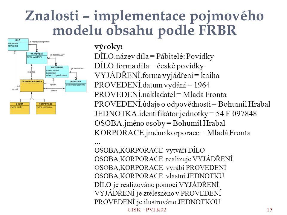 Znalosti – implementace pojmového modelu obsahu podle FRBR