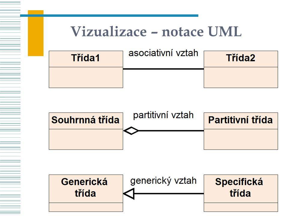 Vizualizace – notace UML