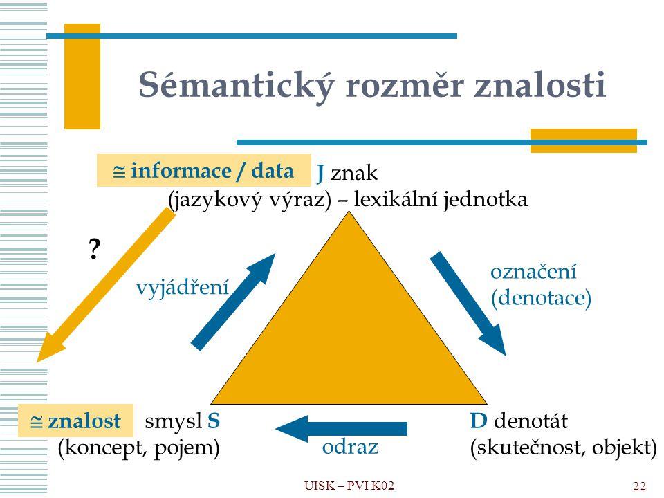 Sémantický rozměr znalosti