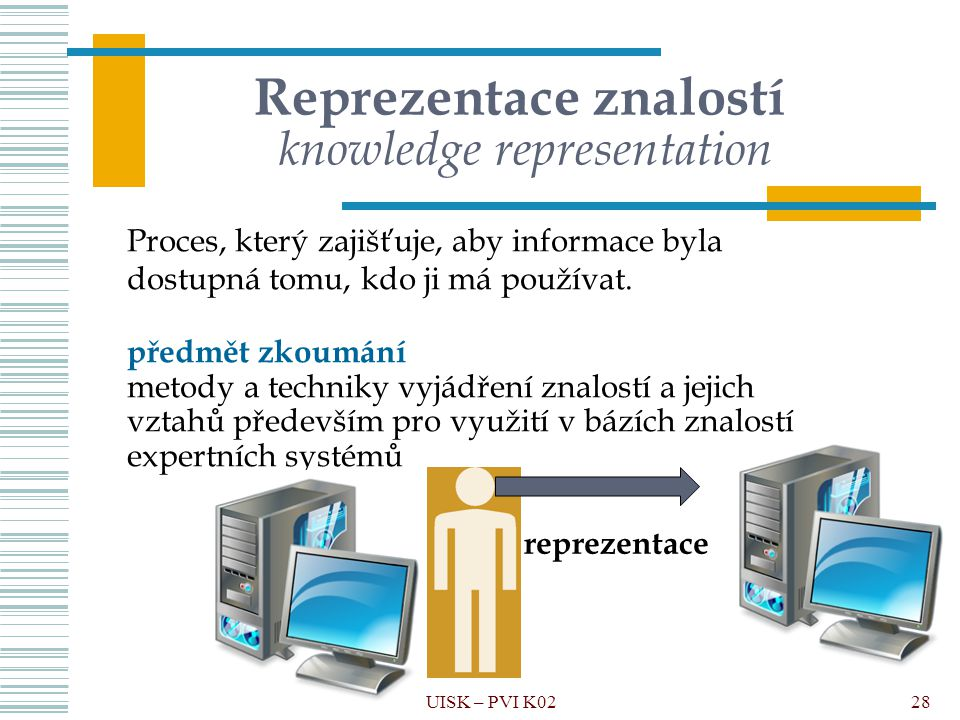 Reprezentace znalostí knowledge representation