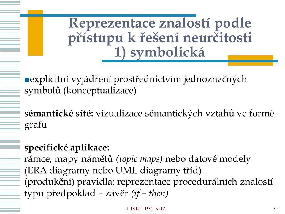 Reprezentace znalostí podle přístupu k řešení neurčitosti 1) symbolická