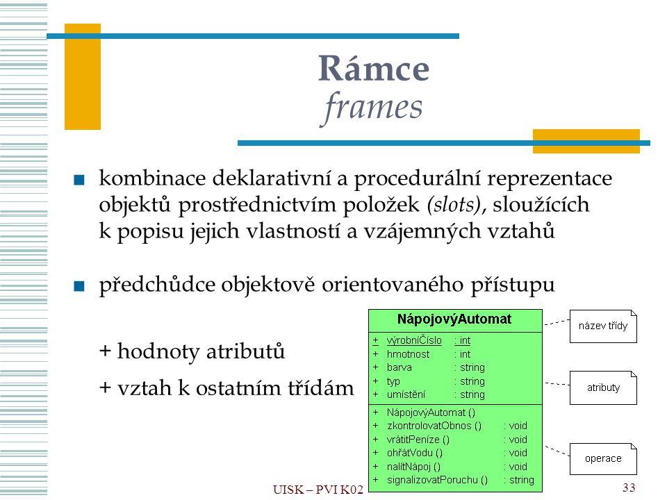 Rámce frames