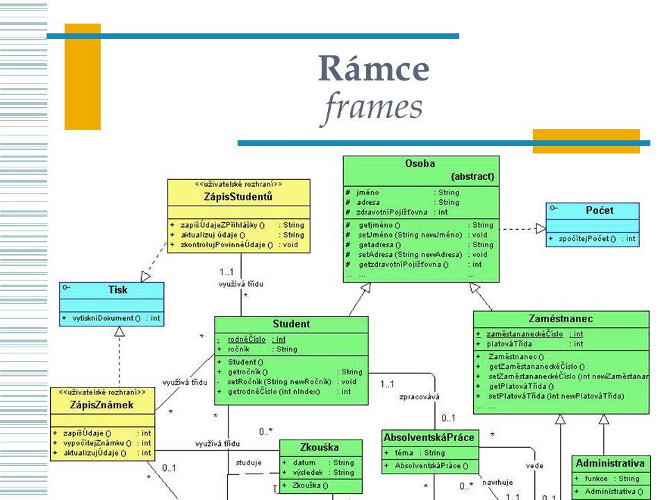 Rámce frames UISK – PVI K02