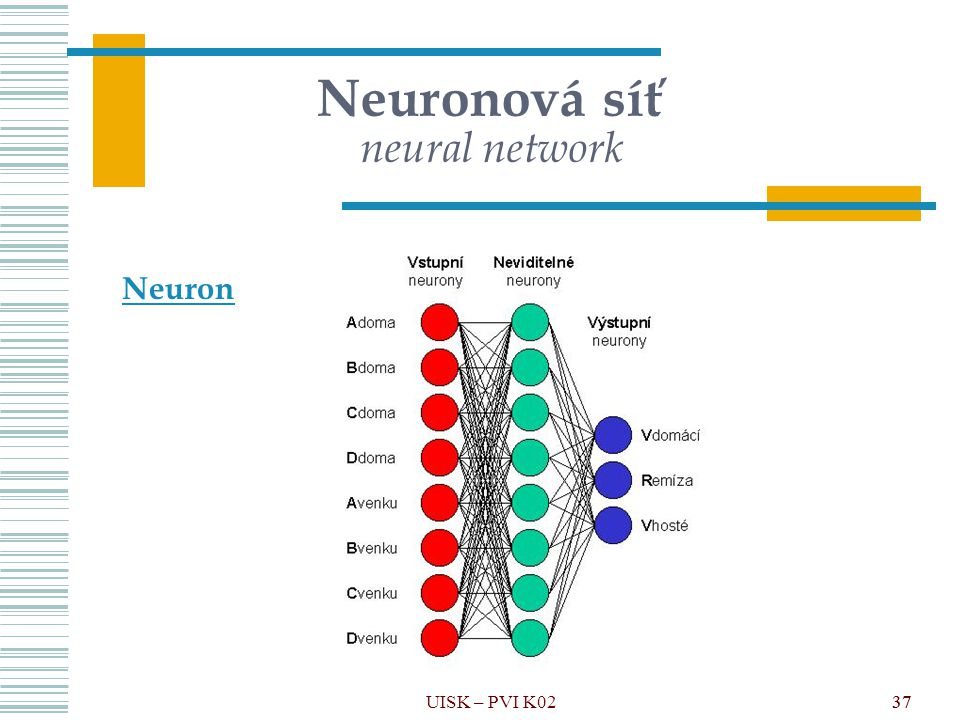Neuronová síť neural network