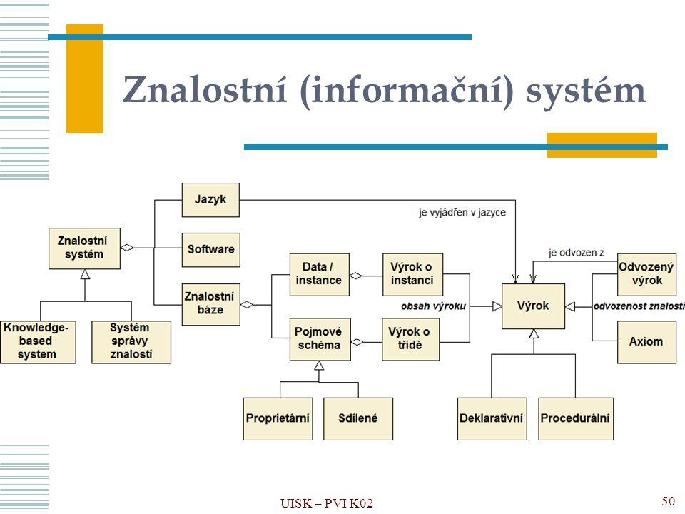 Znalostní (informační) systém