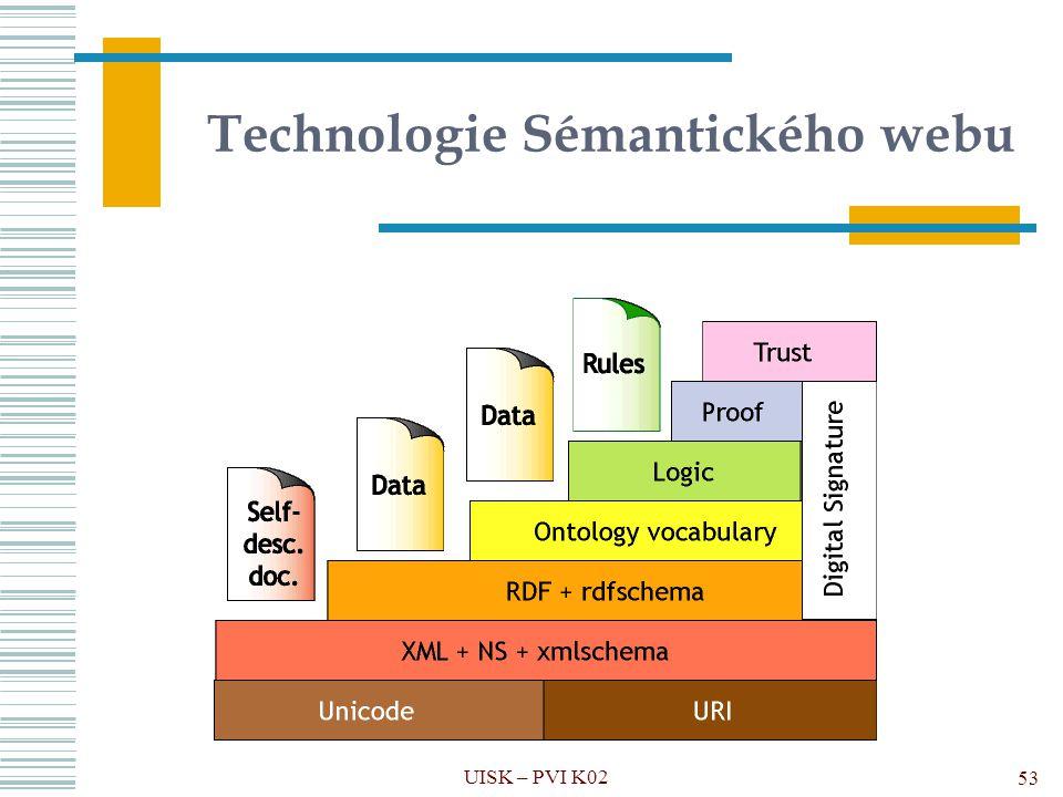 Technologie Sémantického webu