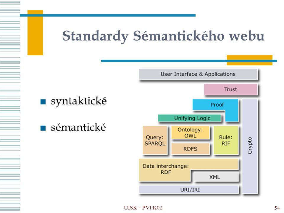 Standardy Sémantického webu