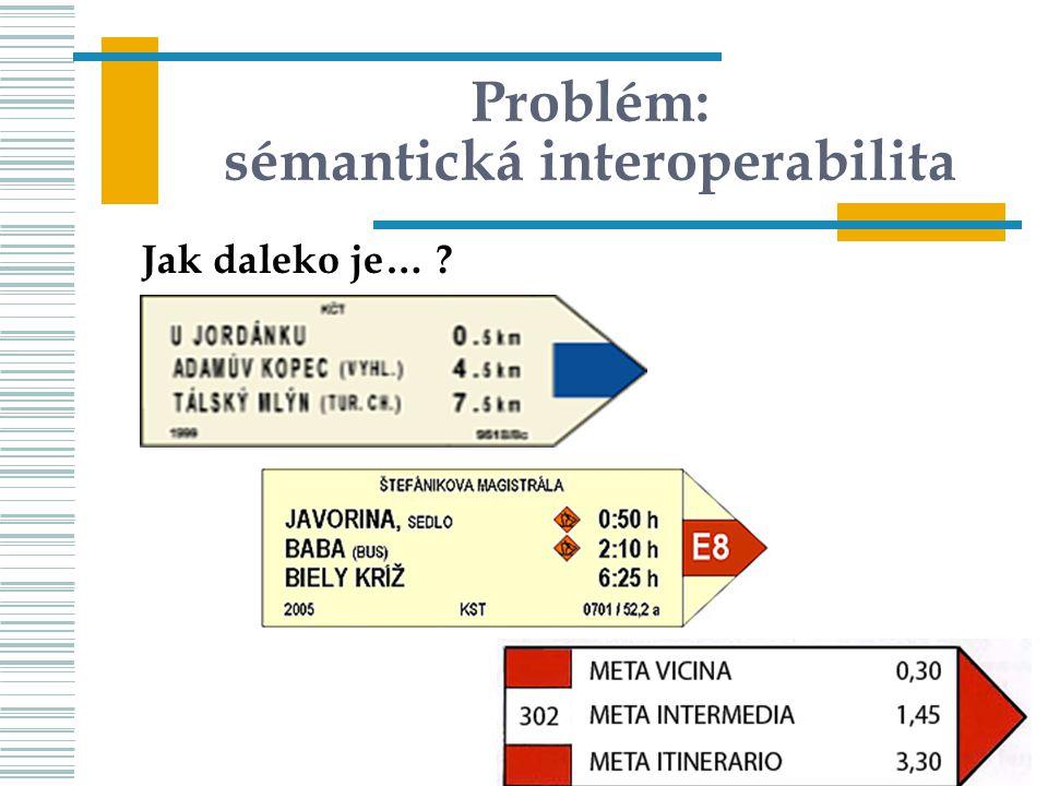 Problém: sémantická interoperabilita