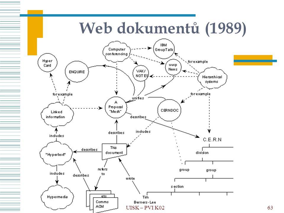 Web dokumentů (1989) UISK – PVI K02