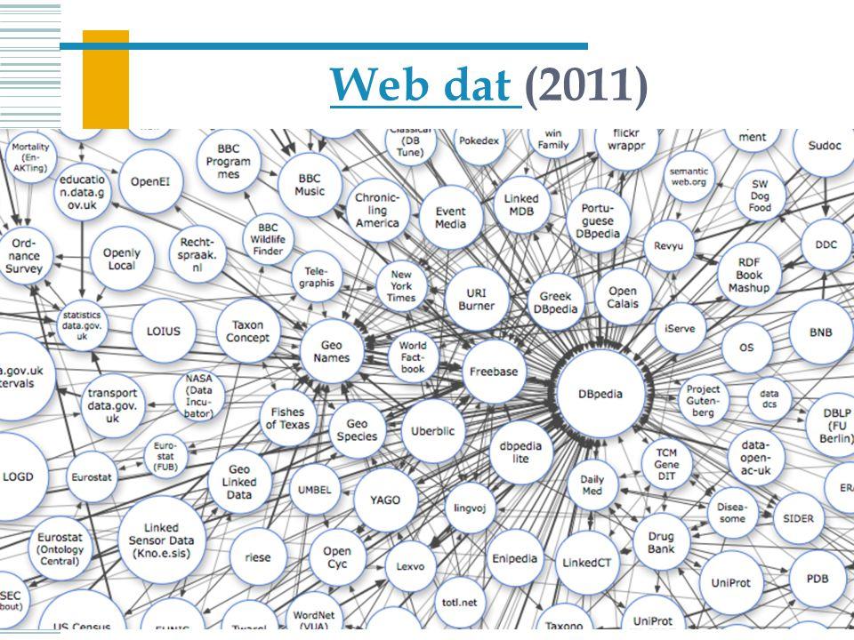 Web dat (2011) Zdroj: http://lod-cloud.net/ UISK – PVI K02