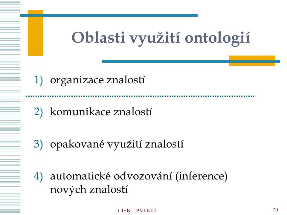 Oblasti využití ontologií