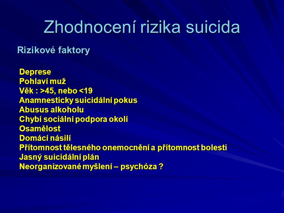 Zhodnocení rizika suicida