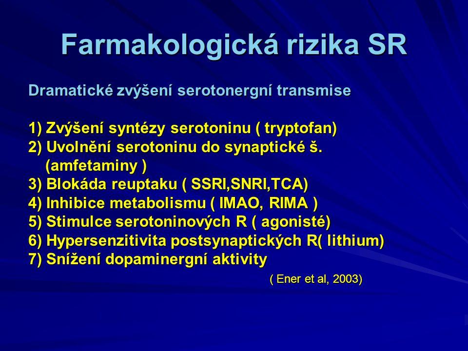 Farmakologická rizika SR