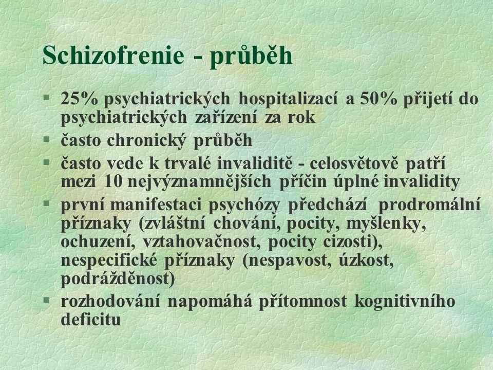 Schizofrenie - průběh 25% psychiatrických hospitalizací a 50% přijetí do psychiatrických zařízení za rok.