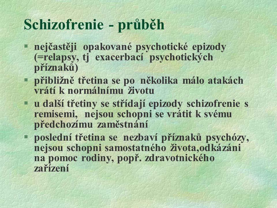 Schizofrenie - průběh nejčastěji opakované psychotické epizody (=relapsy, tj exacerbací psychotických příznaků)