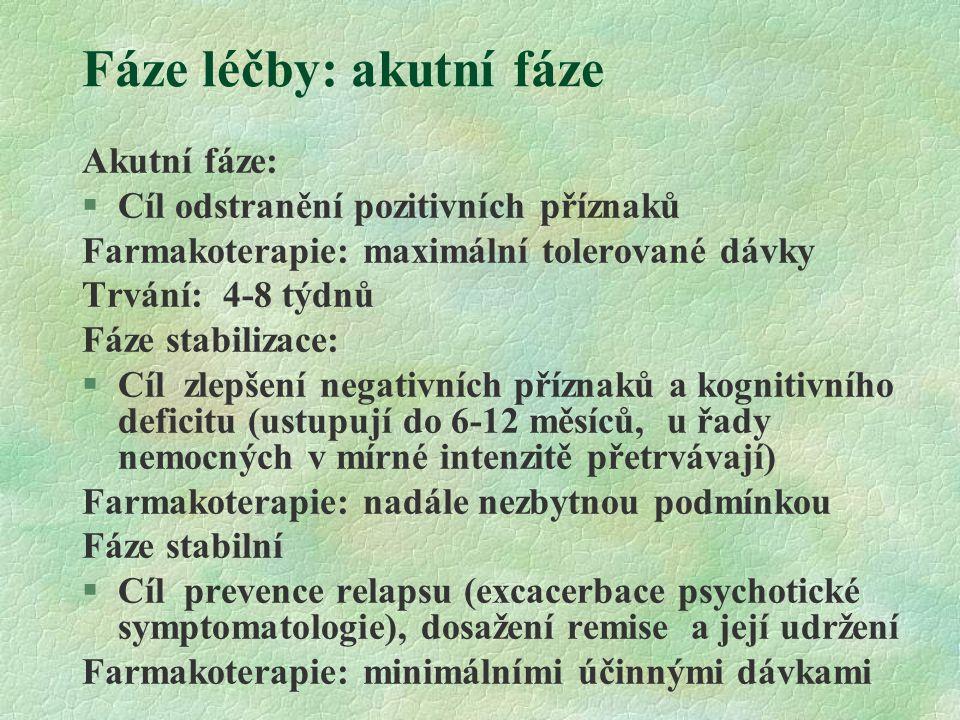 Fáze léčby: akutní fáze