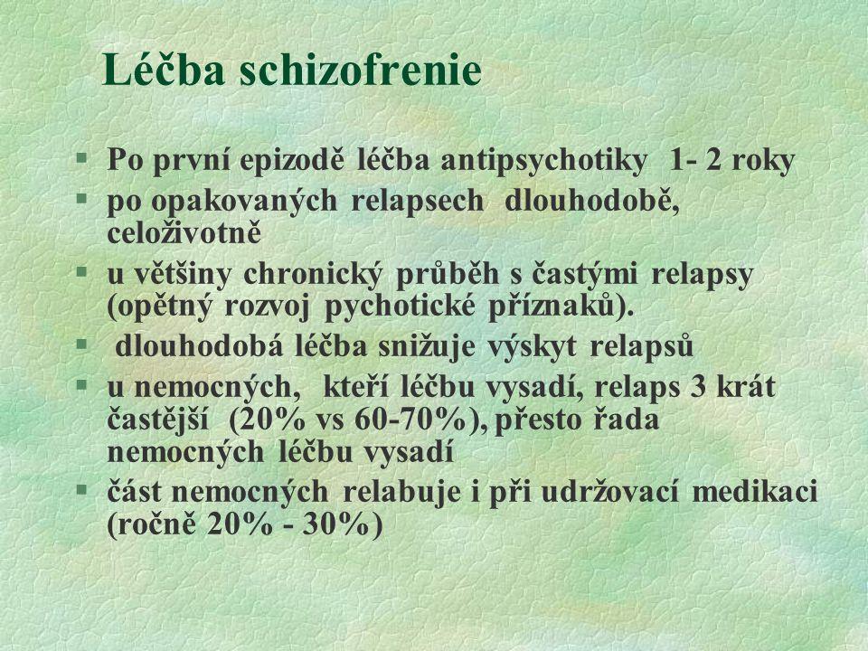 Léčba schizofrenie Po první epizodě léčba antipsychotiky 1- 2 roky