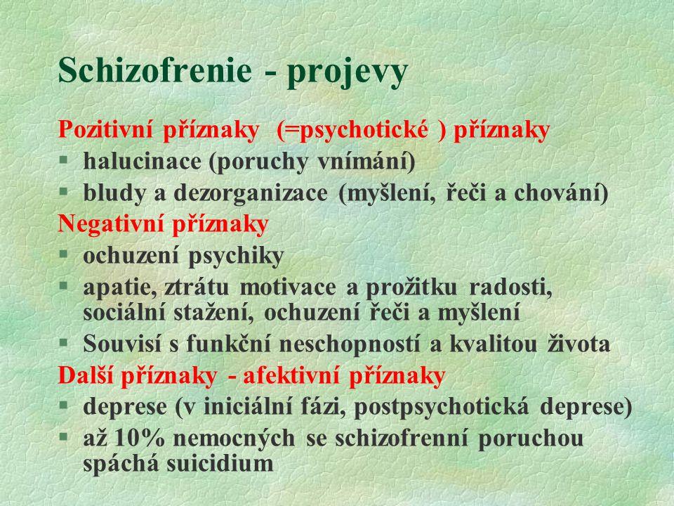 Schizofrenie - projevy