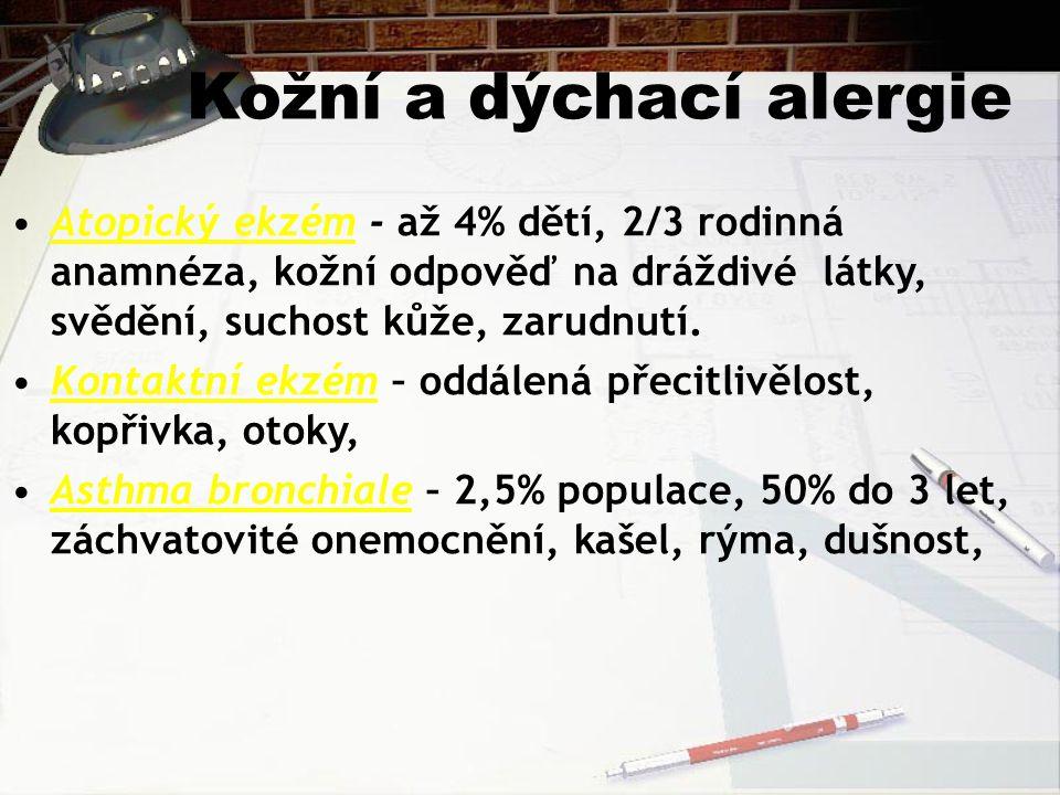 Kožní a dýchací alergie
