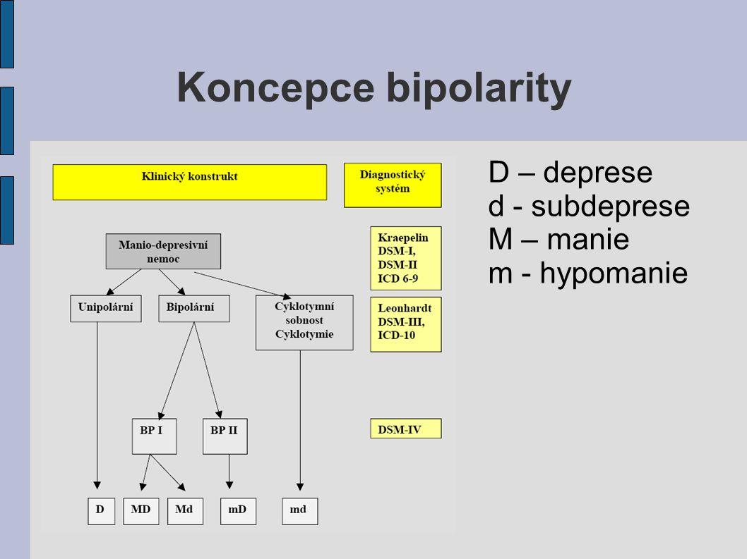 Koncepce bipolarity D – deprese d - subdeprese M – manie m - hypomanie
