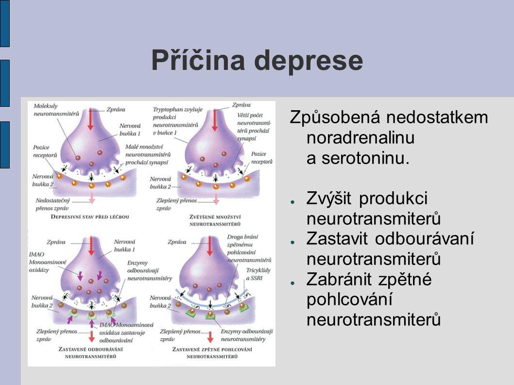 Příčina deprese Způsobená nedostatkem noradrenalinu a serotoninu.
