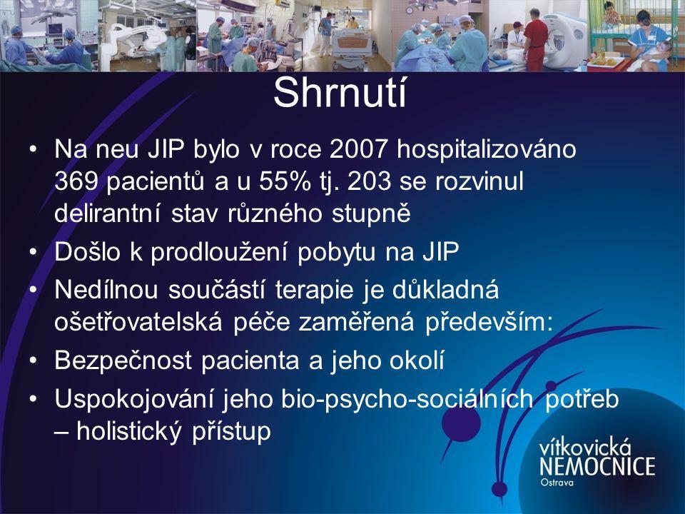 Shrnutí Na neu JIP bylo v roce 2007 hospitalizováno 369 pacientů a u 55% tj. 203 se rozvinul delirantní stav různého stupně.