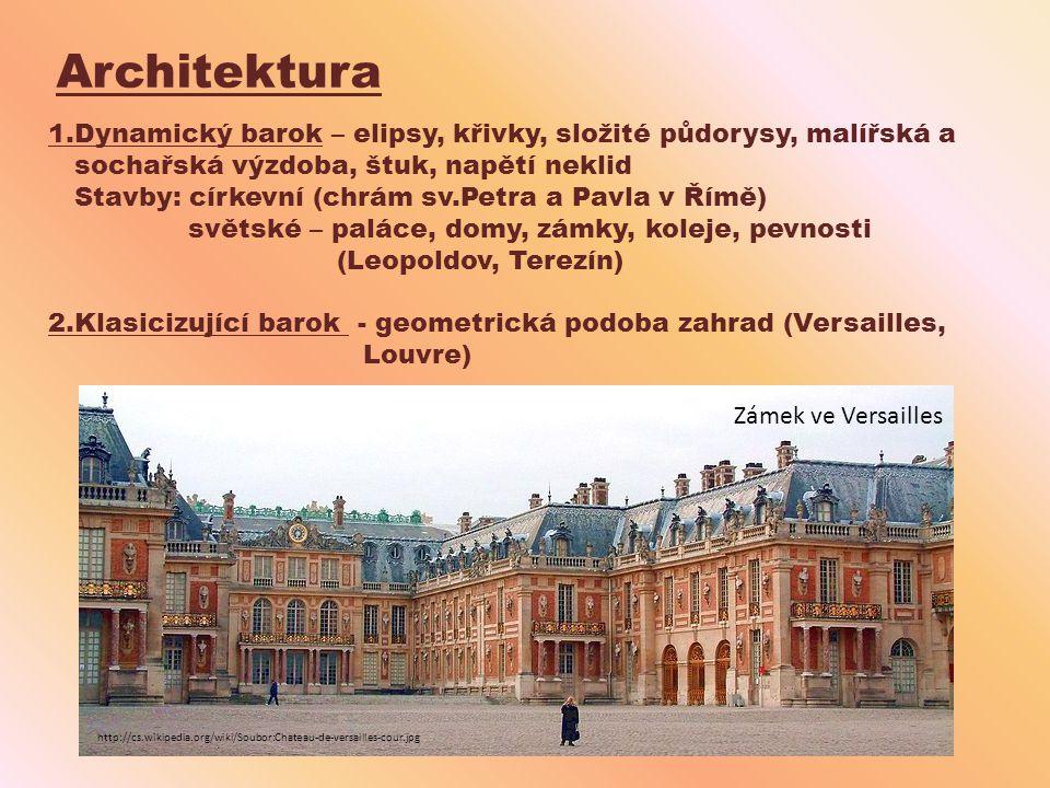 Architektura 1.Dynamický barok – elipsy, křivky, složité půdorysy, malířská a. sochařská výzdoba, štuk, napětí neklid.