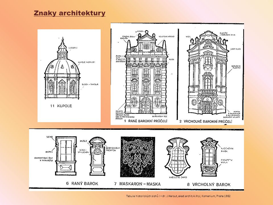 Znaky architektury Tabule historických slohů I – dr.