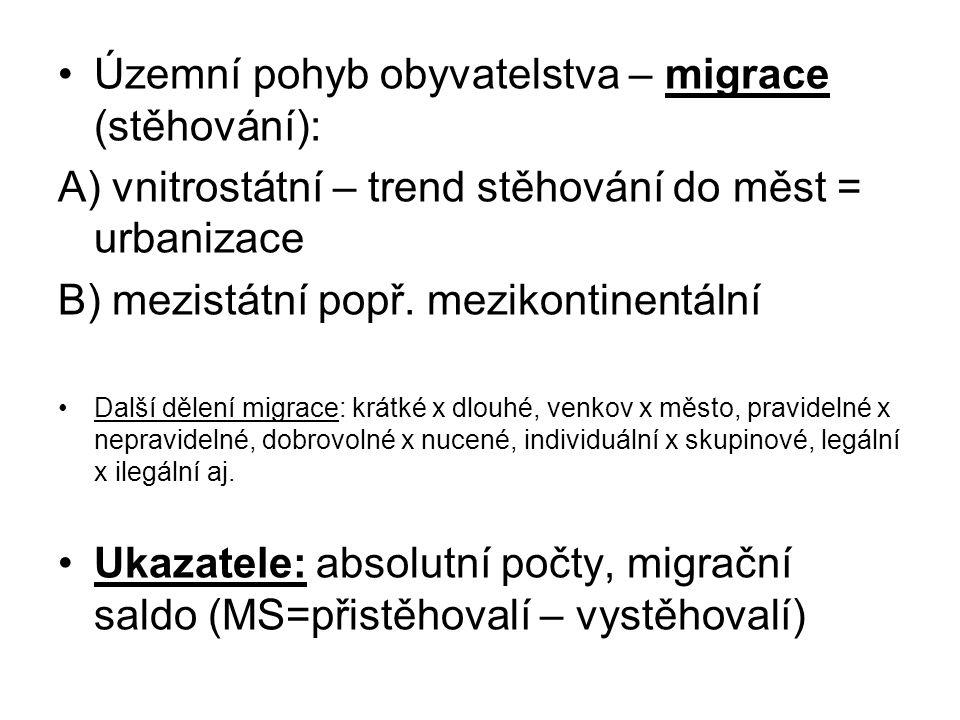 Územní pohyb obyvatelstva – migrace (stěhování):