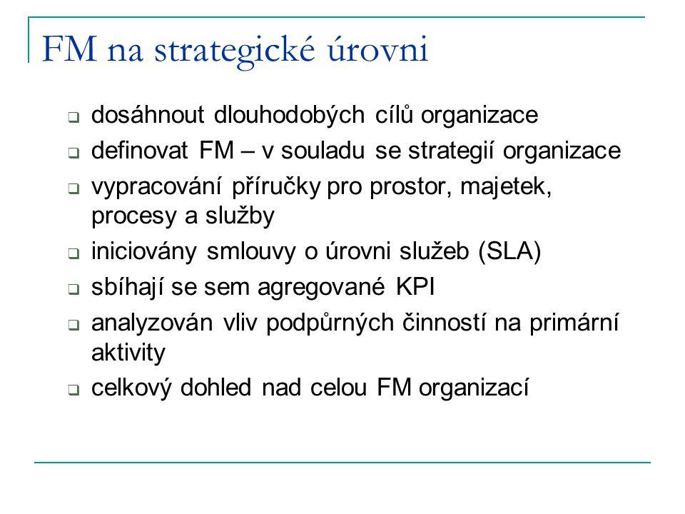 FM na strategické úrovni