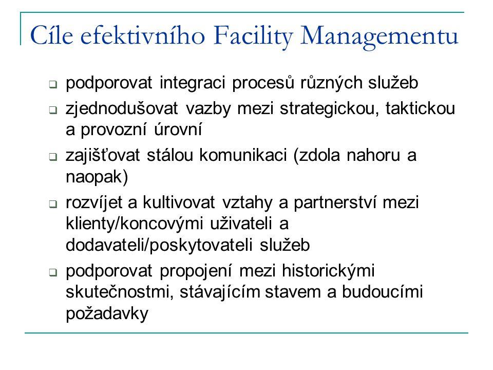 Cíle efektivního Facility Managementu