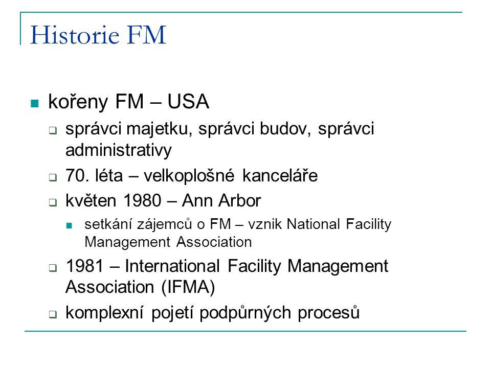 Historie FM kořeny FM – USA