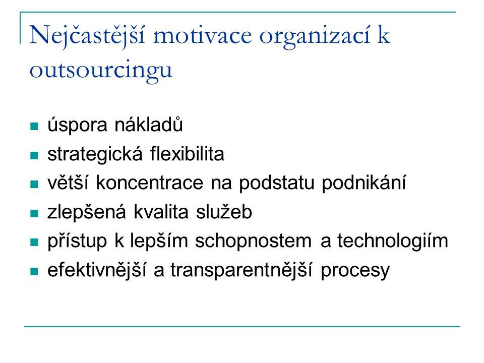 Nejčastější motivace organizací k outsourcingu