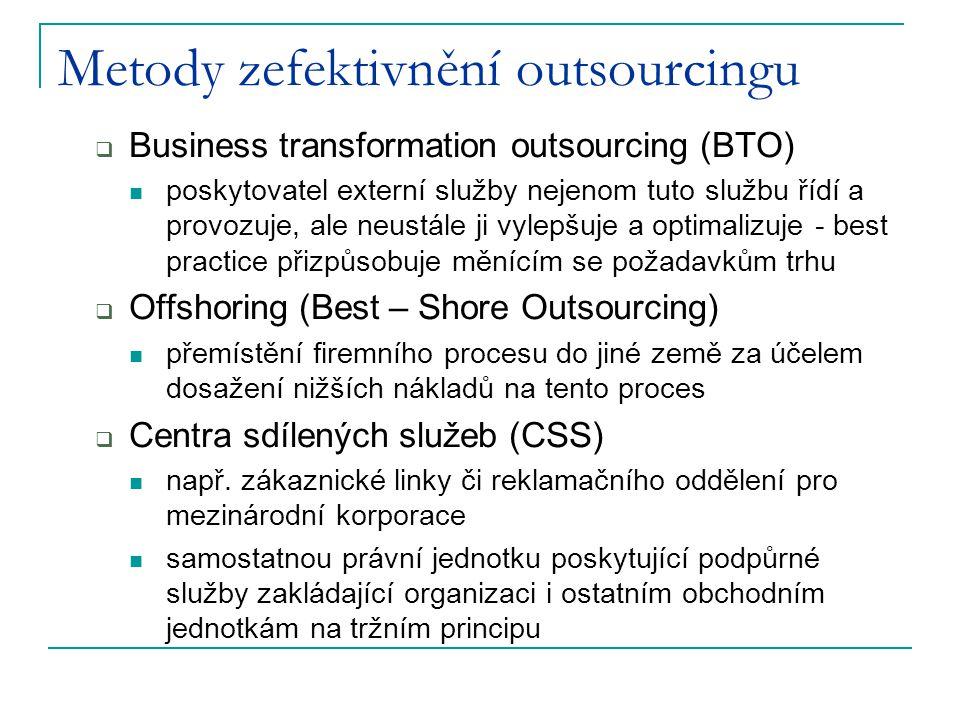 Metody zefektivnění outsourcingu