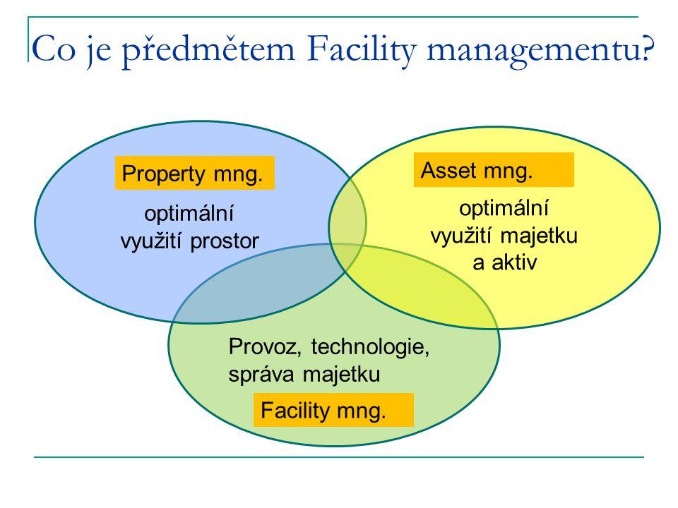 Co je předmětem Facility managementu
