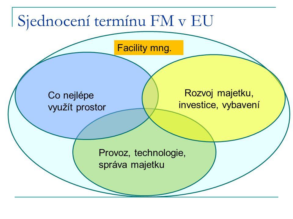 Sjednocení termínu FM v EU