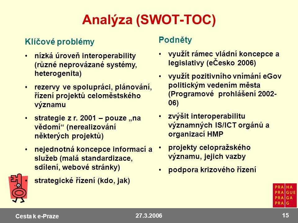 Analýza (SWOT-TOC) Podněty Klíčové problémy