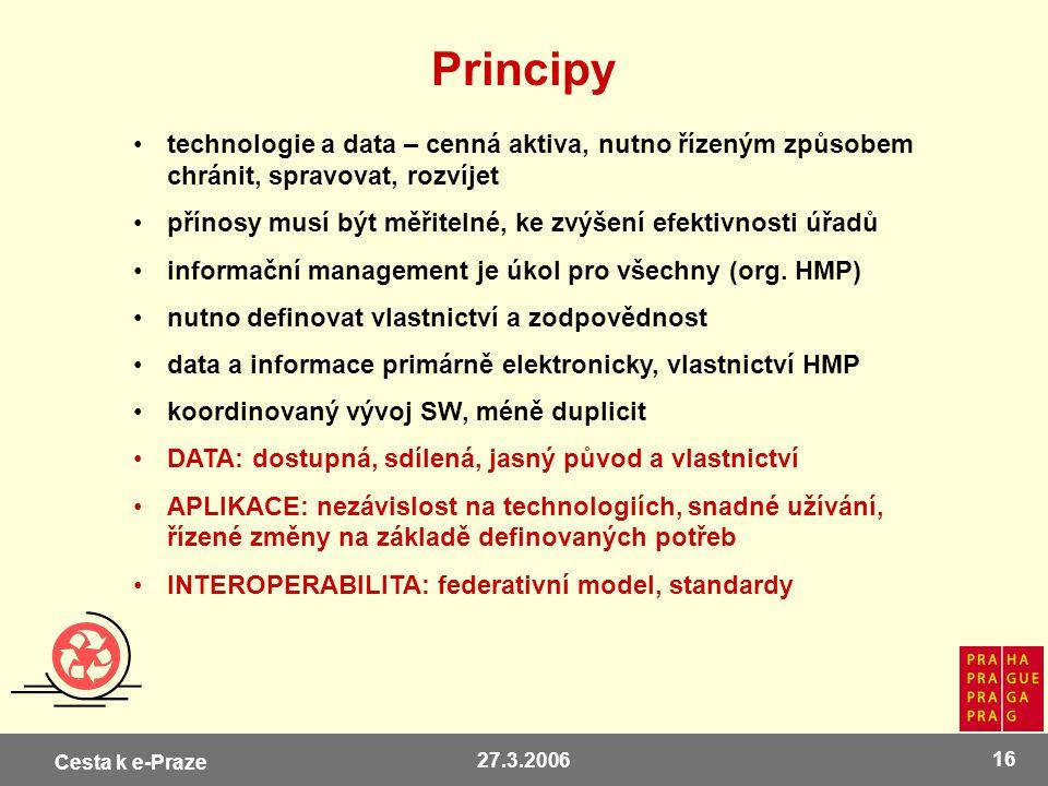 Principy technologie a data – cenná aktiva, nutno řízeným způsobem chránit, spravovat, rozvíjet.