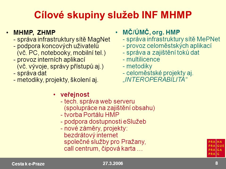 Cílové skupiny služeb INF MHMP