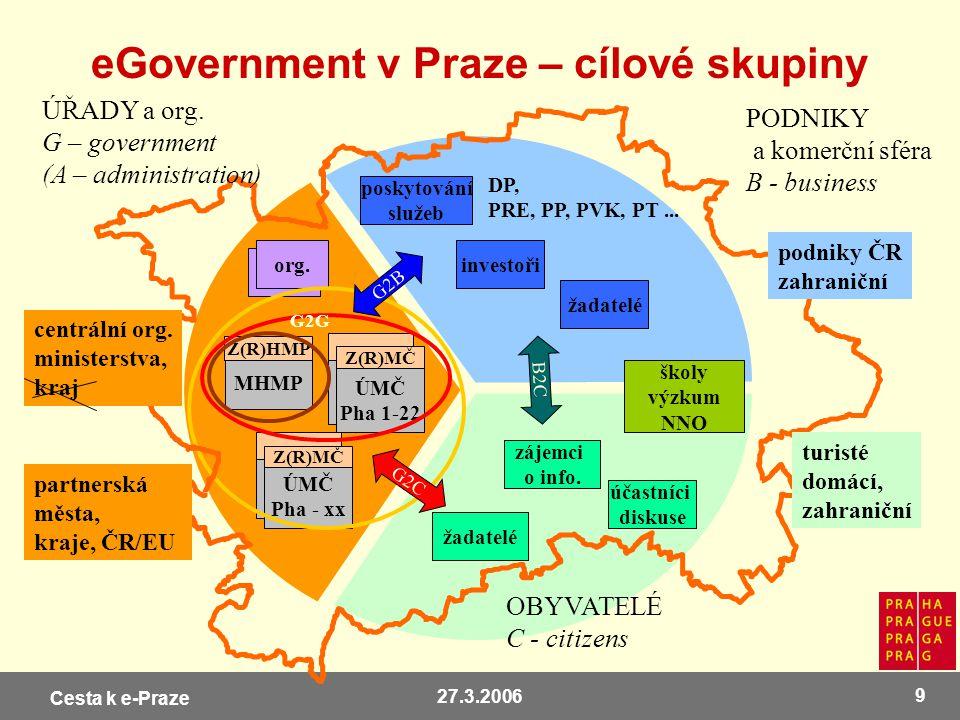 eGovernment v Praze – cílové skupiny