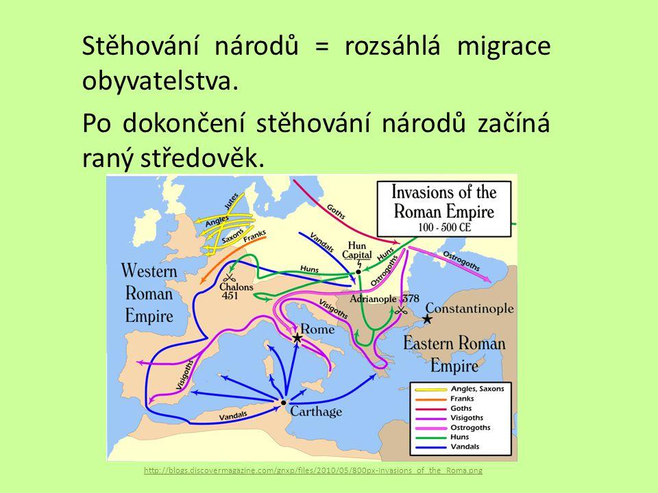 Stěhování národů = rozsáhlá migrace obyvatelstva