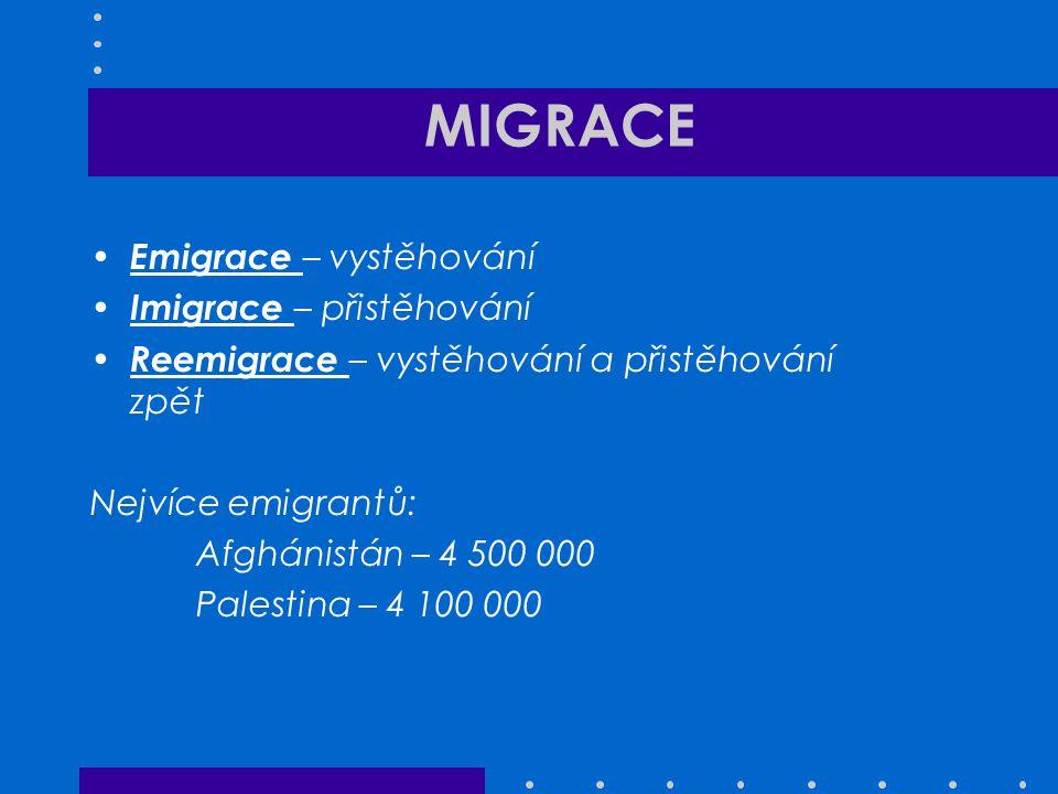 MIGRACE Emigrace – vystěhování Imigrace – přistěhování