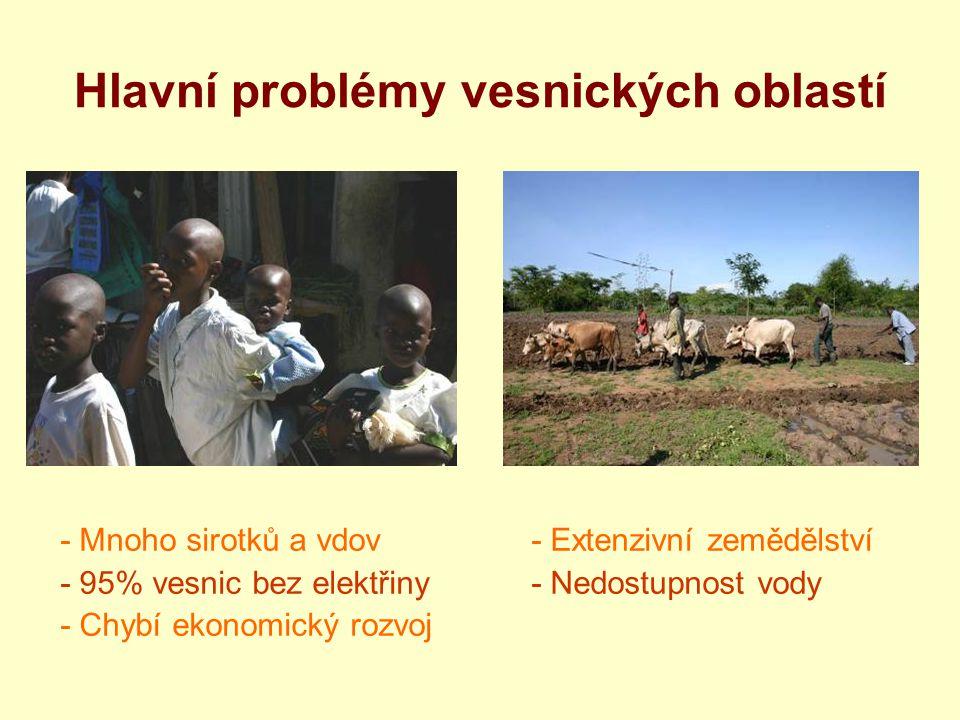Hlavní problémy vesnických oblastí