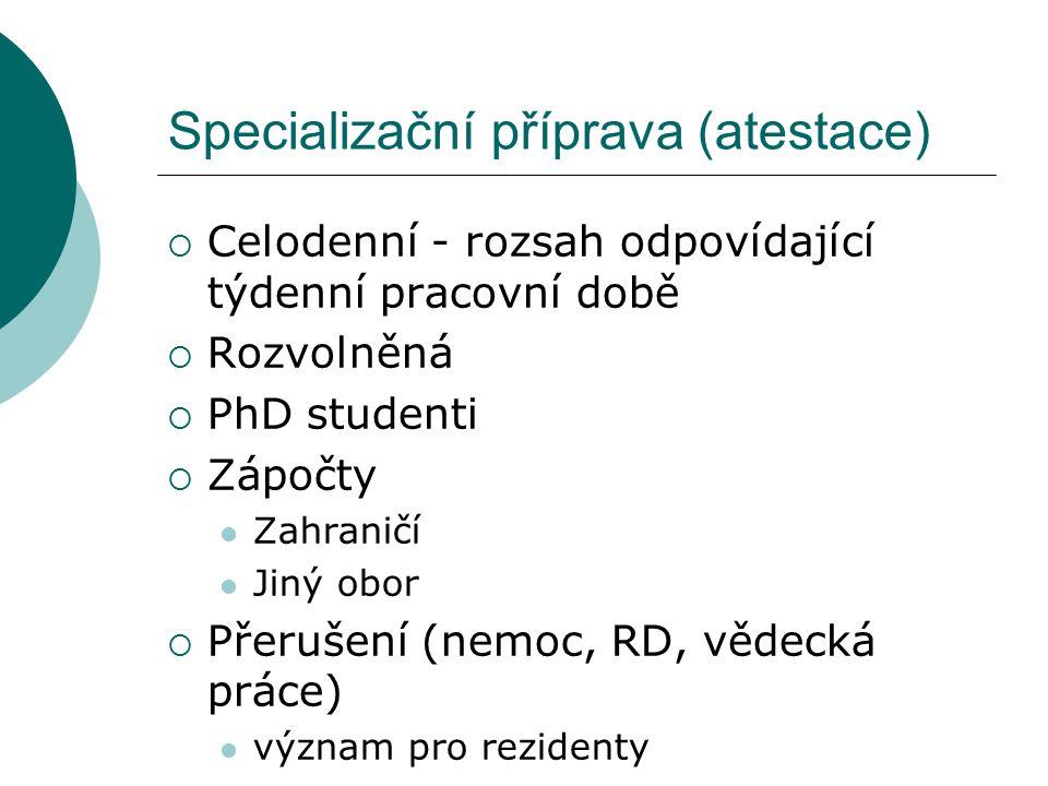 Specializační příprava (atestace)