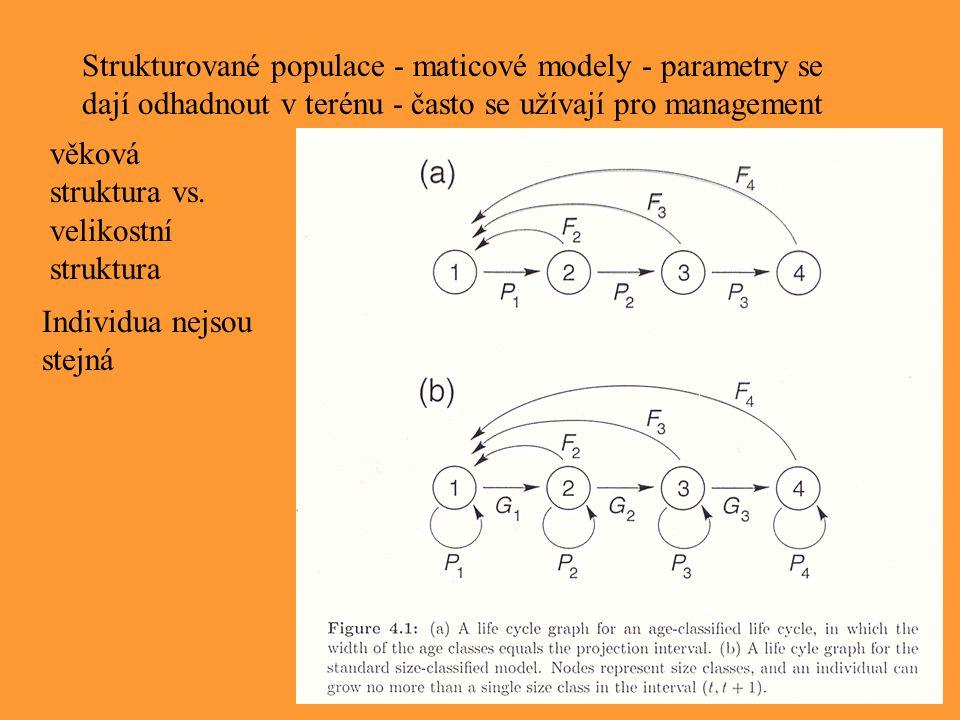 Strukturované populace - maticové modely - parametry se dají odhadnout v terénu - často se užívají pro management