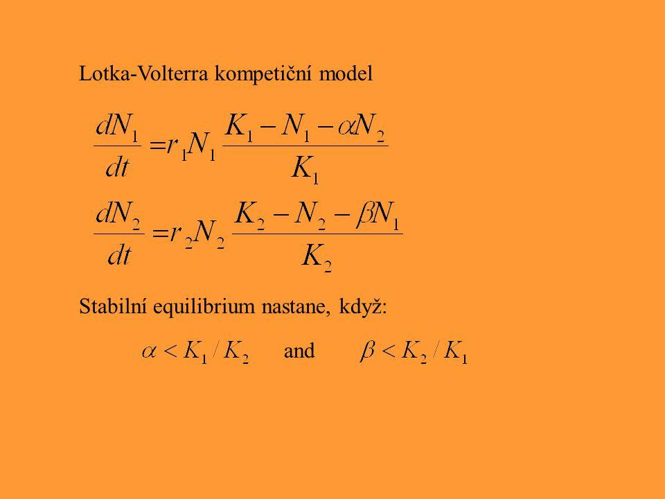 Lotka-Volterra kompetiční model