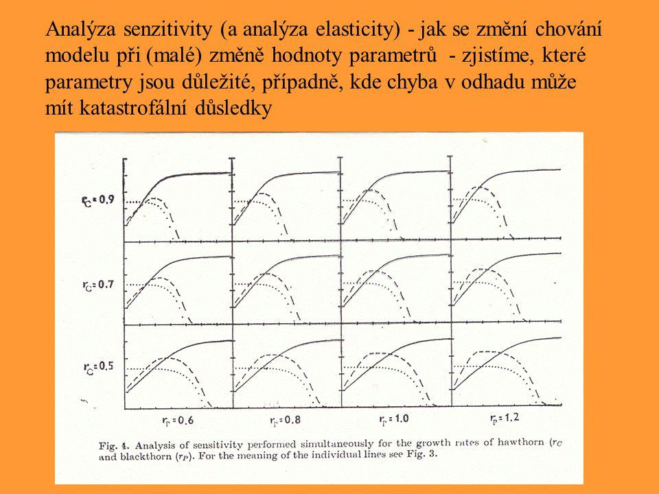 Analýza senzitivity (a analýza elasticity) - jak se změní chování modelu při (malé) změně hodnoty parametrů - zjistíme, které parametry jsou důležité, případně, kde chyba v odhadu může mít katastrofální důsledky
