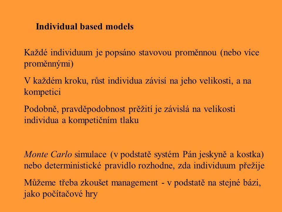 Individual based models