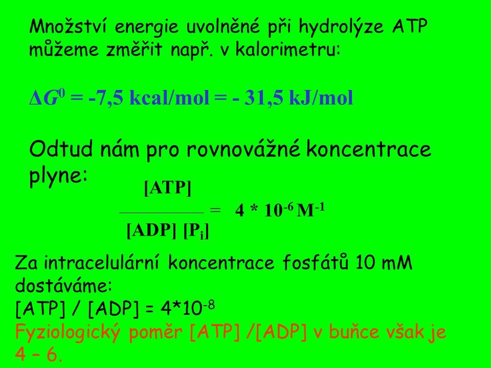 ΔG0 = -7,5 kcal/mol = - 31,5 kJ/mol